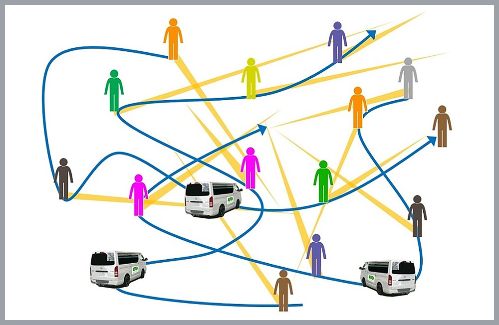 Mobility-as-a-Service (MaaS)