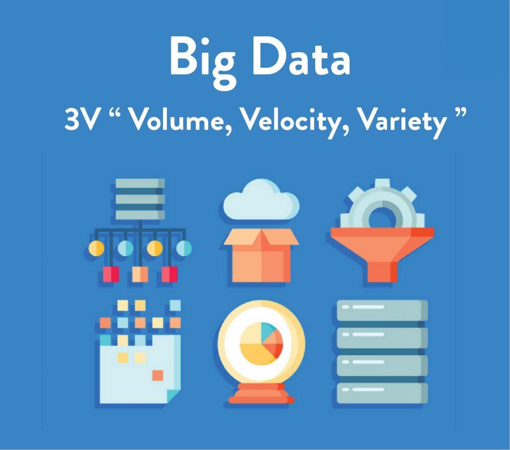 ประโยชน์ของ Big data