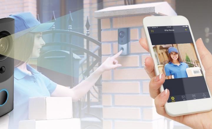 ประโยชน์ดี ๆ Smart Doorbell